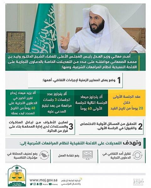 مجموعة الدكتور عبدالله اليحيى للمحاماة و الإستشارات القانونية